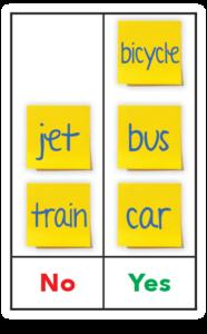 sticky note graph checklist