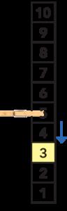 A vertical number line