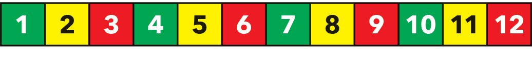 Red Yellow Green 1 through 12 numbers
