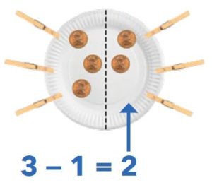3-2=1 Paper plate