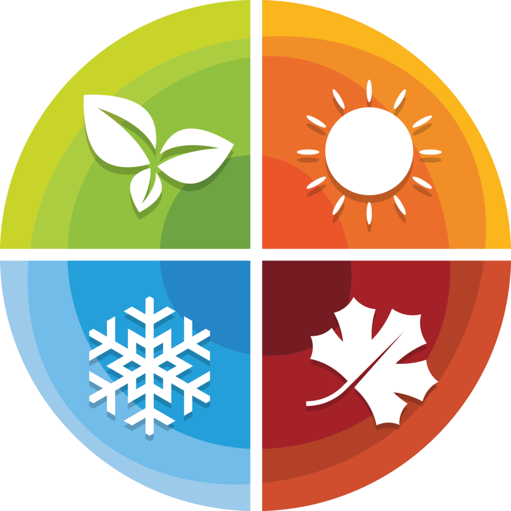 Circle depicting seasons in 4 quadrants