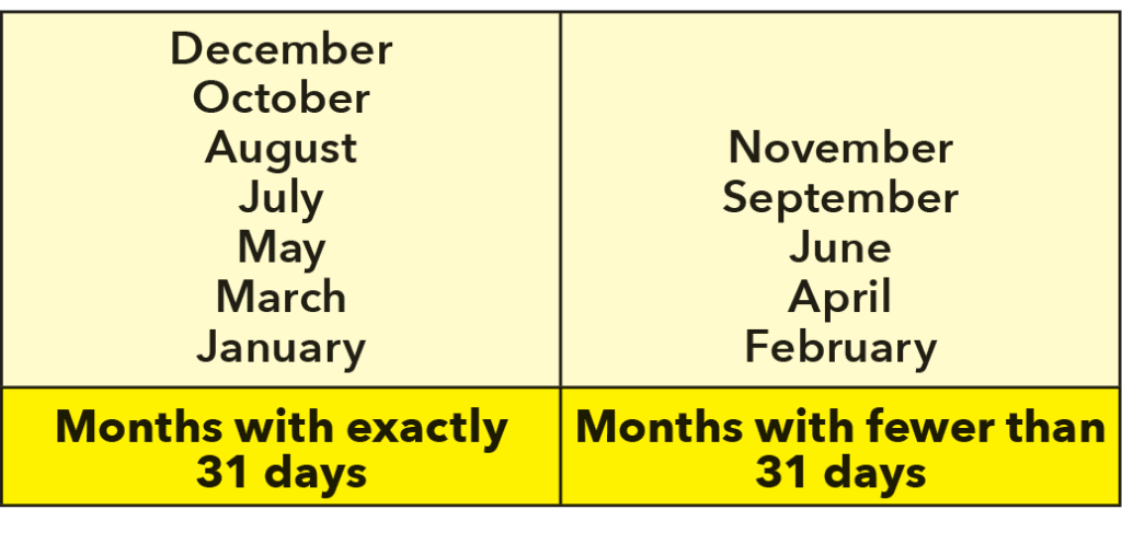 2 columns of months with 31 and less than 31 days