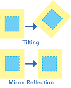 Tilting and mirror reflection of boxes